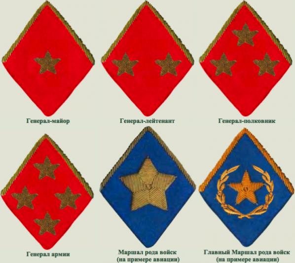 отменить погоны в армии